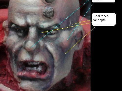How to paint faces – Tutorial